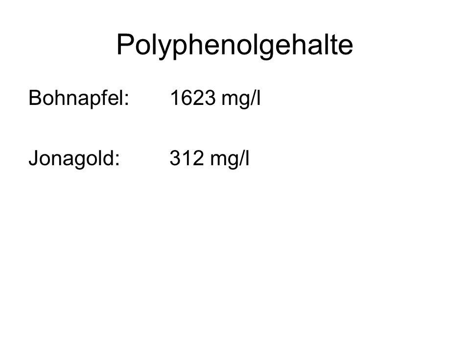 Polyphenolgehalte Bohnapfel: 1623 mg/l Jonagold: 312 mg/l