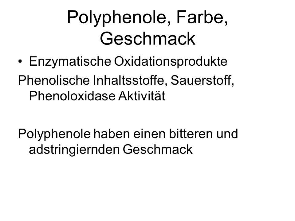 Polyphenole, Farbe, Geschmack
