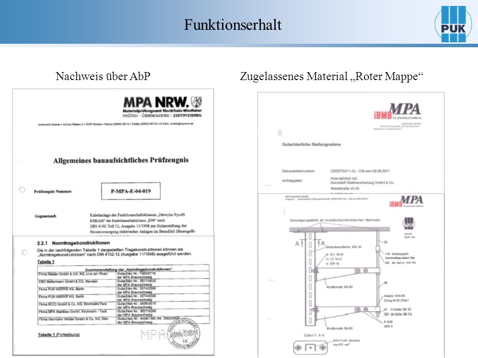 """Funktionserhalt Nachweis über AbP Zugelassenes Material """"Roter Mappe"""