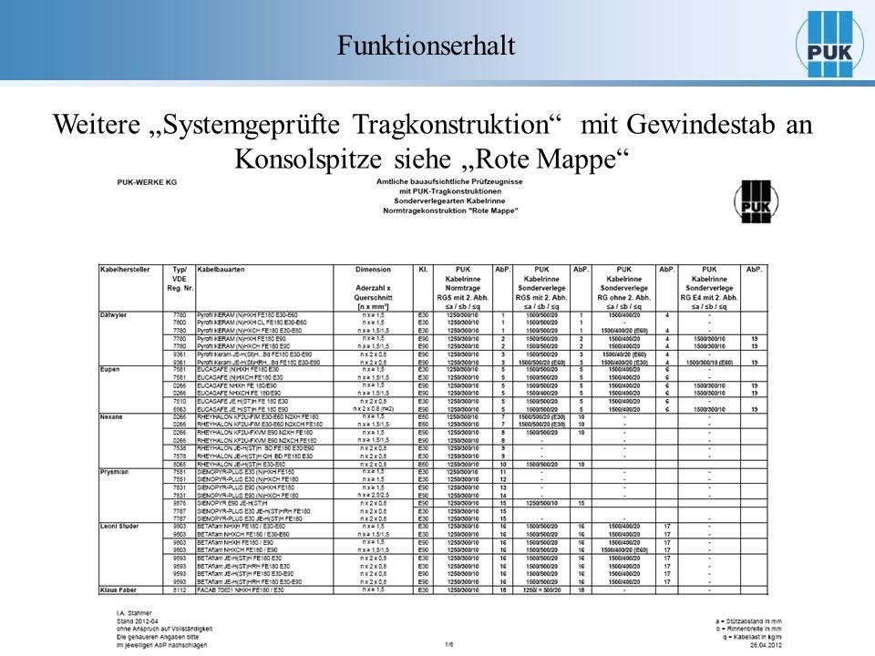 """Funktionserhalt Weitere """"Systemgeprüfte Tragkonstruktion mit Gewindestab an Konsolspitze siehe """"Rote Mappe"""