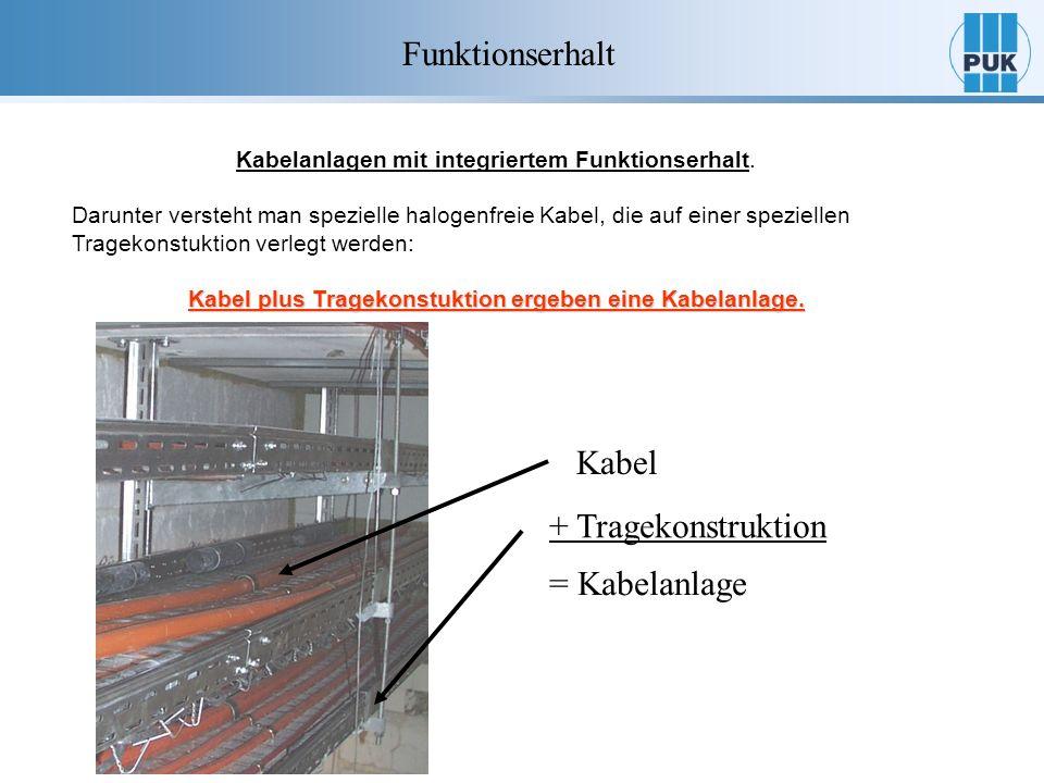 Kabel plus Tragekonstuktion ergeben eine Kabelanlage.