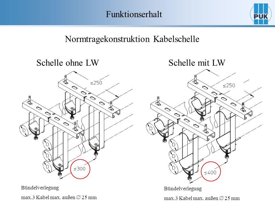 Normtragekonstruktion Kabelschelle