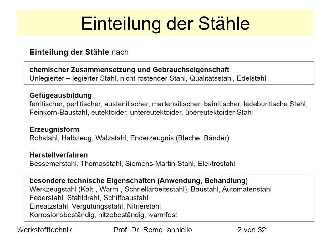 Einteilung der Stähle W Werkstofftechnik Prof. Dr. Remo Ianniello