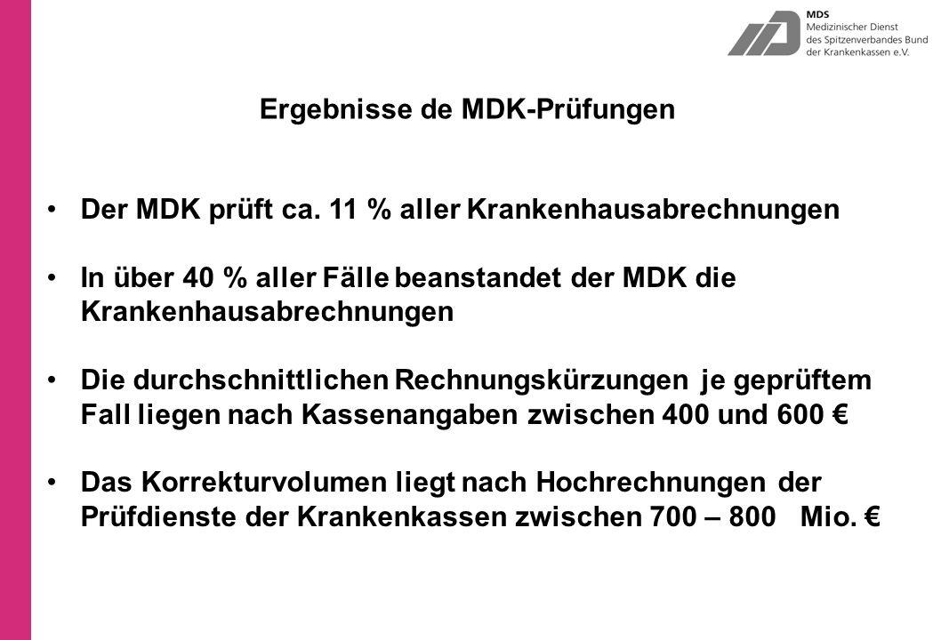 Ergebnisse de MDK-Prüfungen