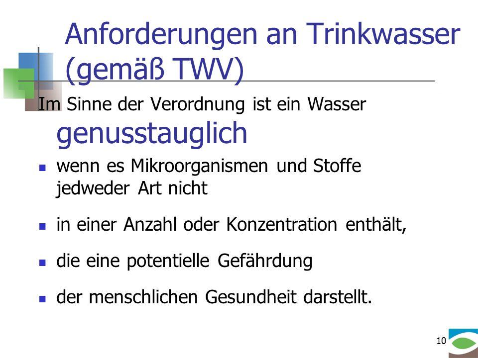 Anforderungen an Trinkwasser (gemäß TWV)