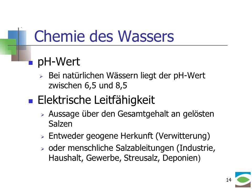 Chemie des Wassers pH-Wert Elektrische Leitfähigkeit
