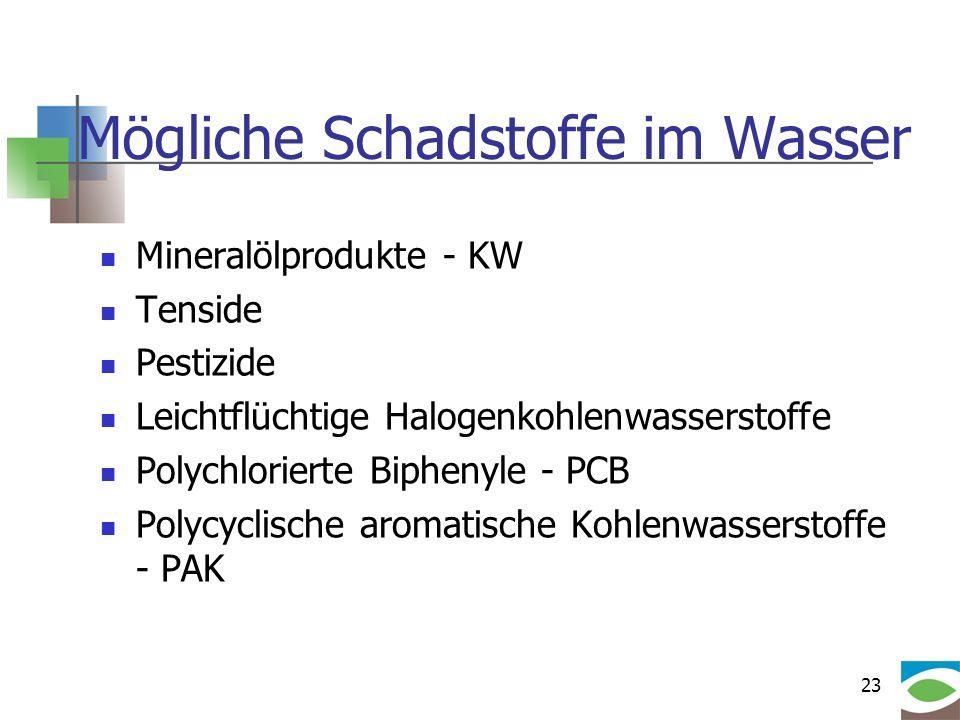 Mögliche Schadstoffe im Wasser