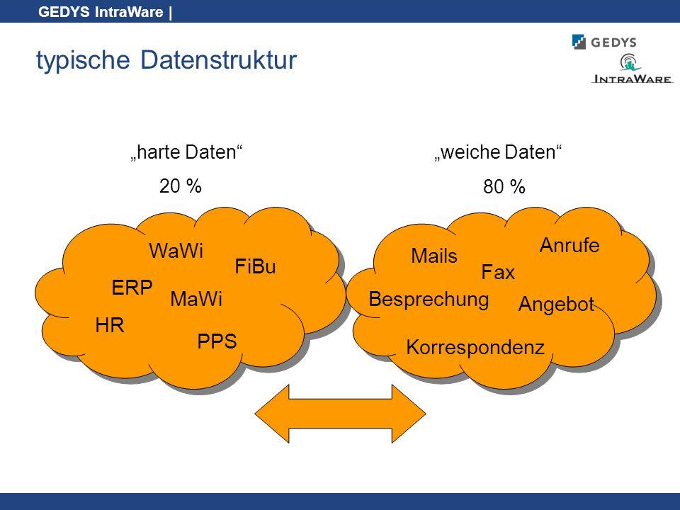 typische Datenstruktur
