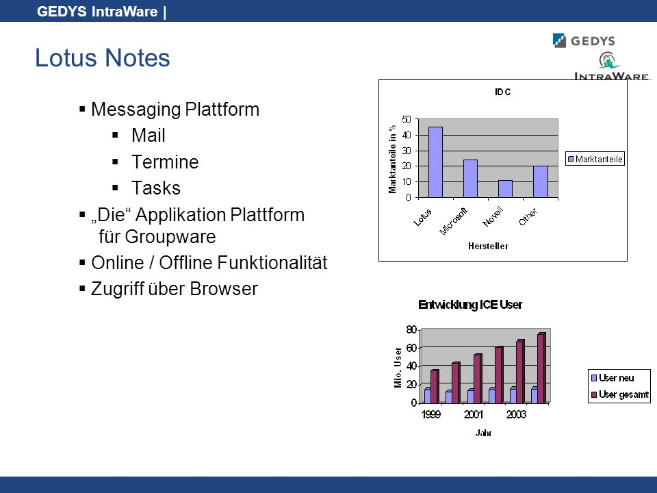Lotus Notes Messaging Plattform Mail Termine Tasks