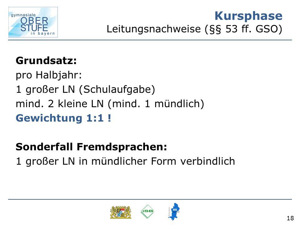 Kursphase Leitungsnachweise (§§ 53 ff. GSO)