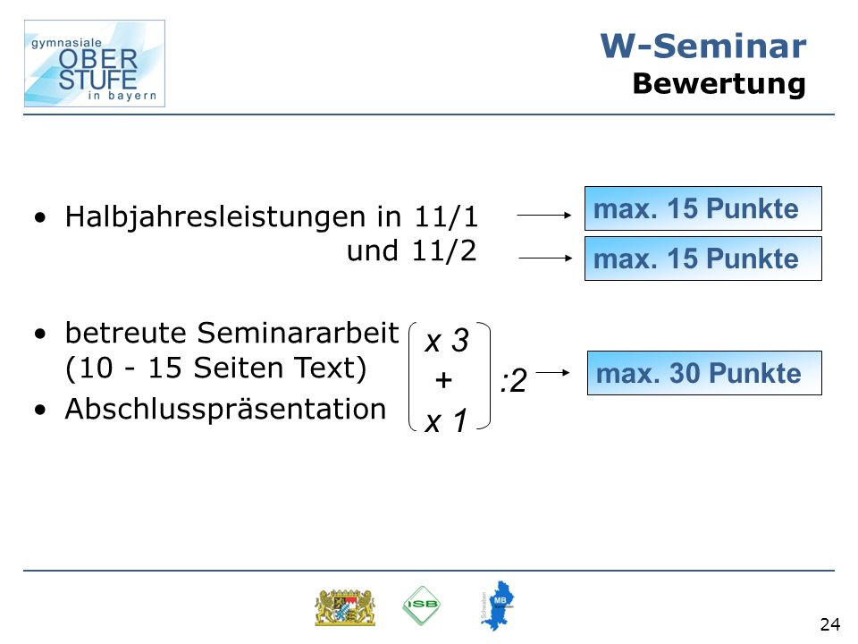 W-Seminar Bewertung x 3 + :2 x 1 max. 15 Punkte
