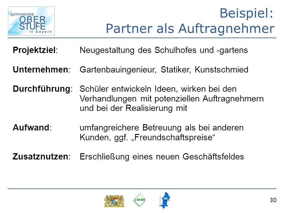 Beispiel: Partner als Auftragnehmer
