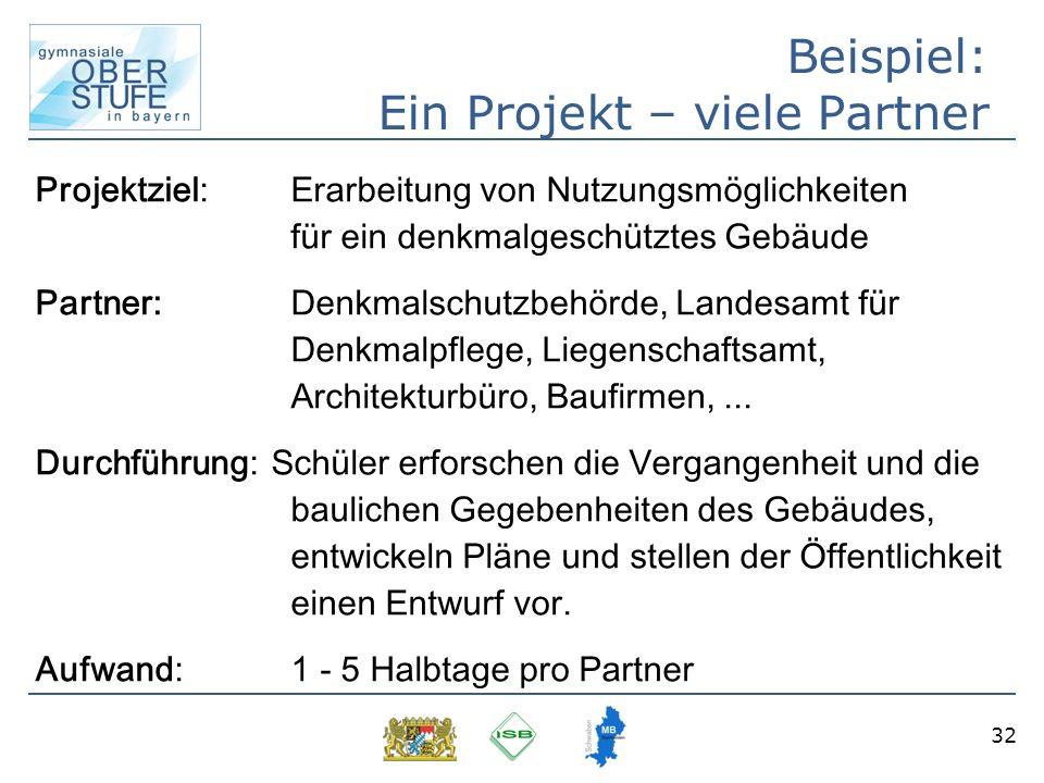 Beispiel: Ein Projekt – viele Partner