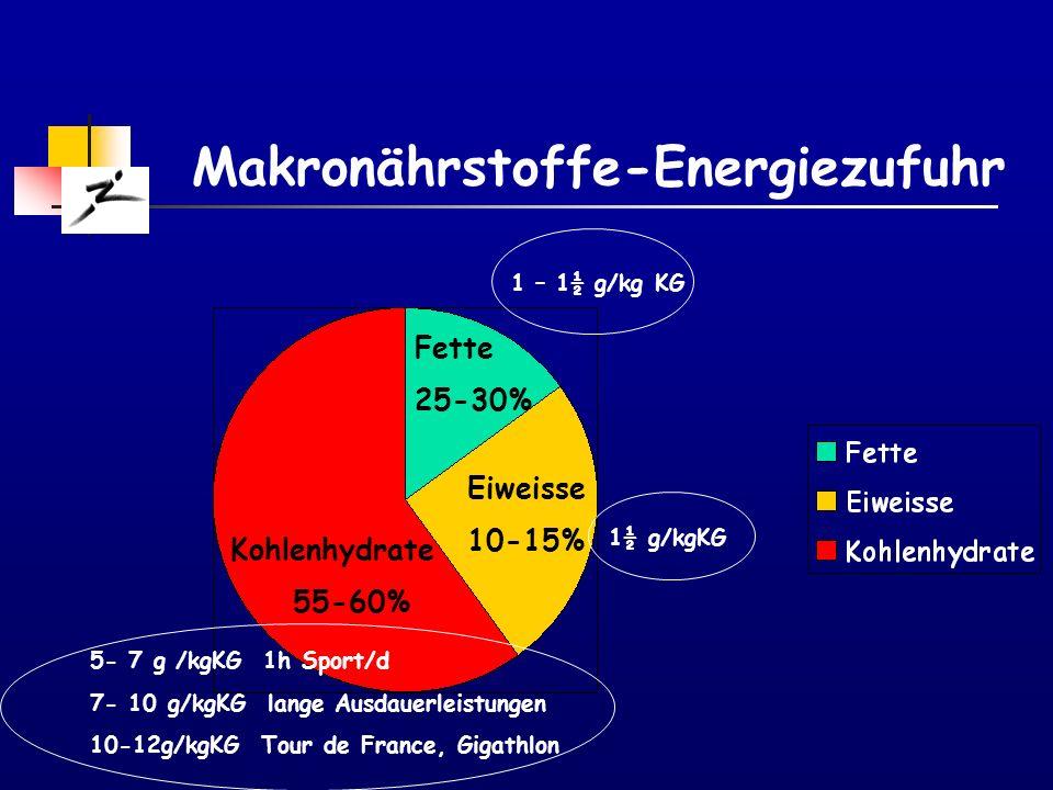 Makronährstoffe-Energiezufuhr