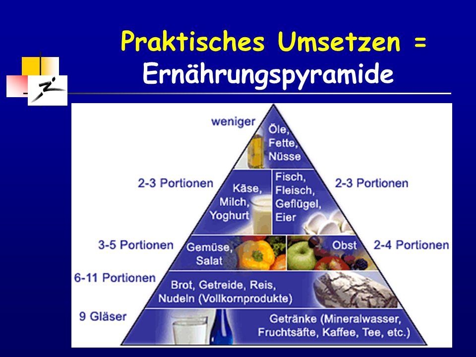 Praktisches Umsetzen = Ernährungspyramide
