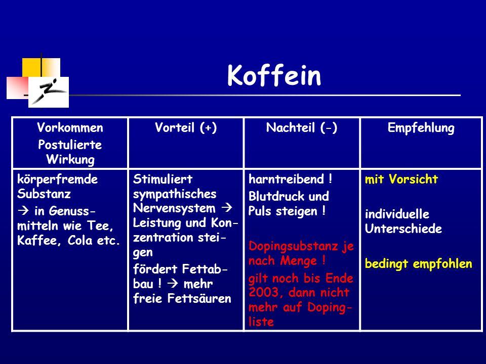 Koffein Vorkommen Postulierte Wirkung Vorteil (+) Nachteil (-)