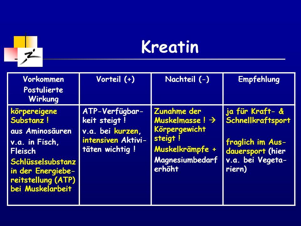 Kreatin Vorkommen Postulierte Wirkung Vorteil (+) Nachteil (-)