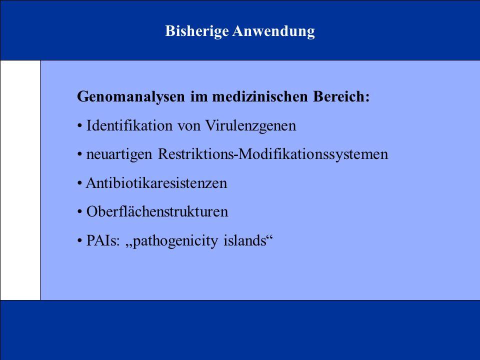 Bisherige Anwendung Genomanalysen im medizinischen Bereich: • Identifikation von Virulenzgenen. • neuartigen Restriktions-Modifikationssystemen.