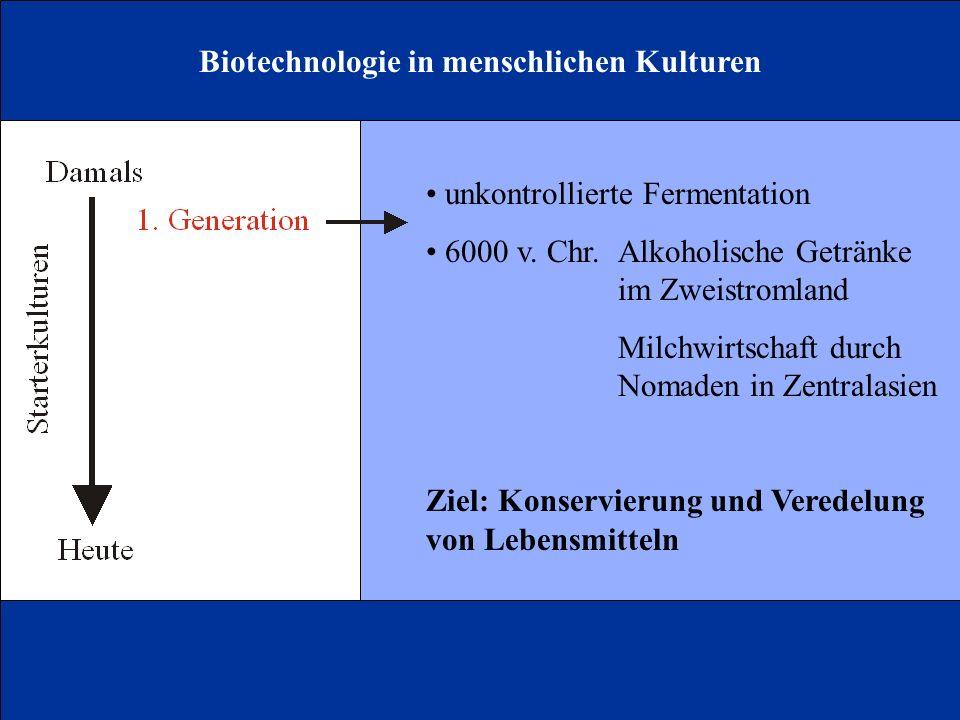 Biotechnologie in menschlichen Kulturen