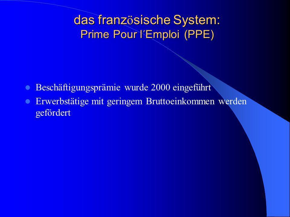 das französische System: Prime Pour l´Emploi (PPE)