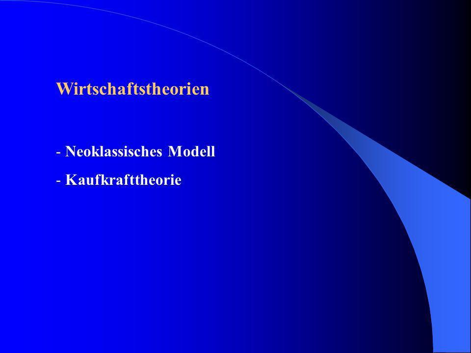Wirtschaftstheorien Neoklassisches Modell Kaufkrafttheorie