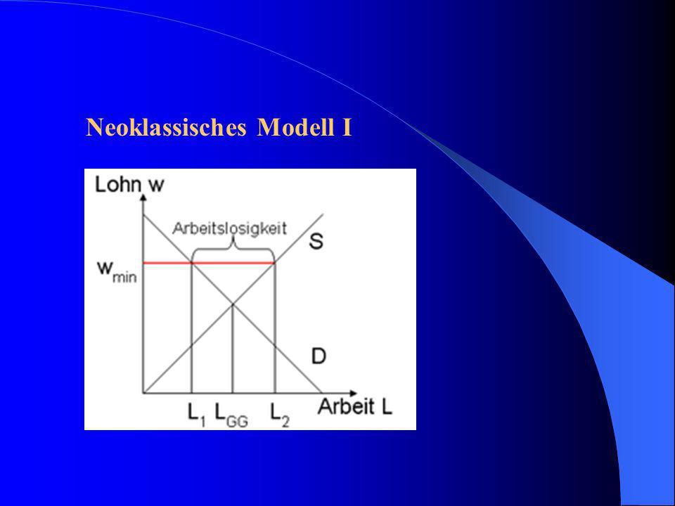 Neoklassisches Modell I