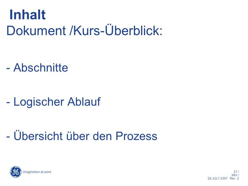 Inhalt Dokument /Kurs-Überblick: - Abschnitte - Logischer Ablauf