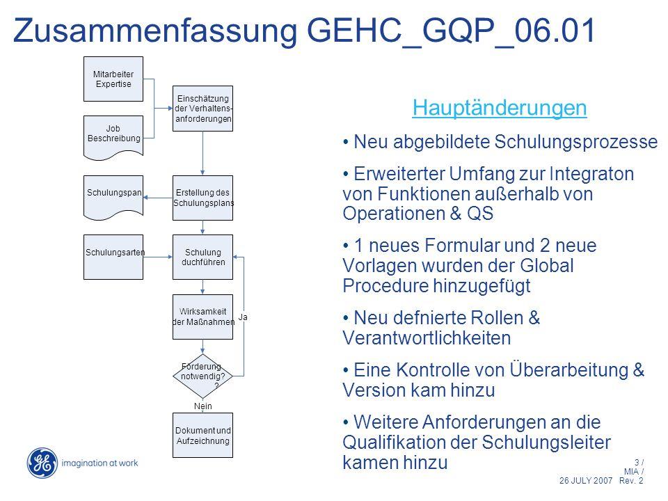 Zusammenfassung GEHC_GQP_06.01