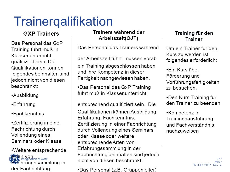 Trainers während der Arbeitszeit(OJT) Training für den Trainer