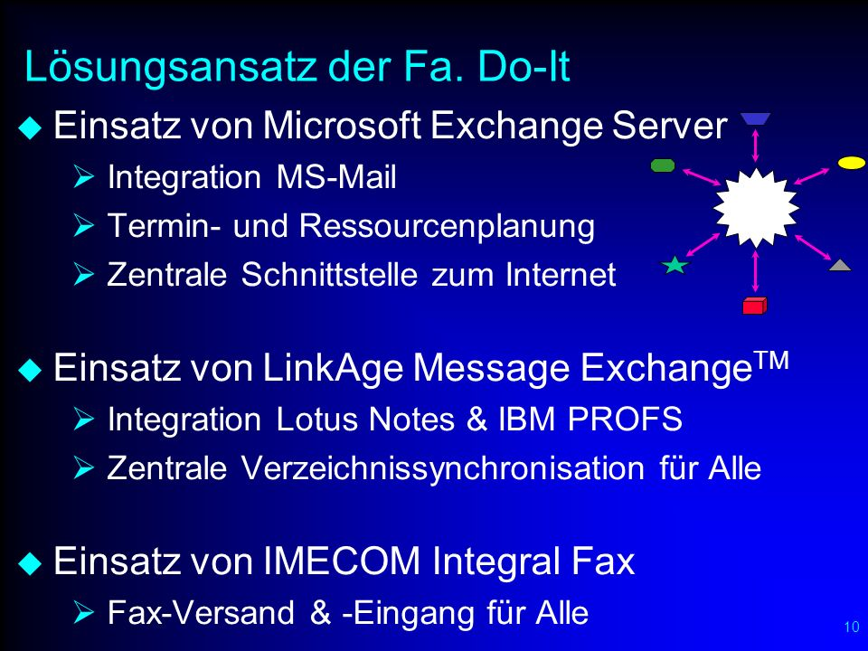 Microsoft Exchange Server als zentraler Message Switch ...