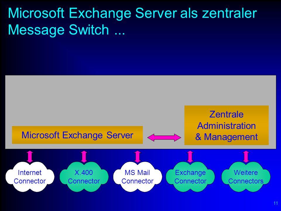 MS Exchange als Informationsdrehscheibe