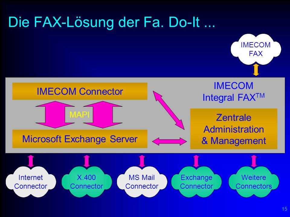 Integral FAX Connector