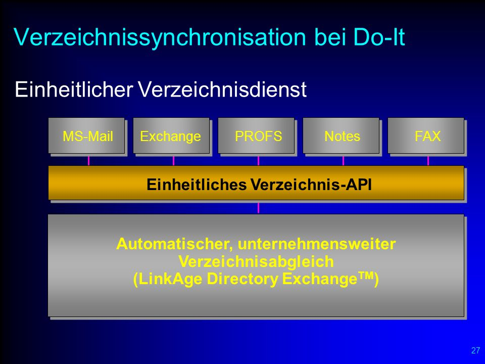 LinkAge Directory ExchangeTM