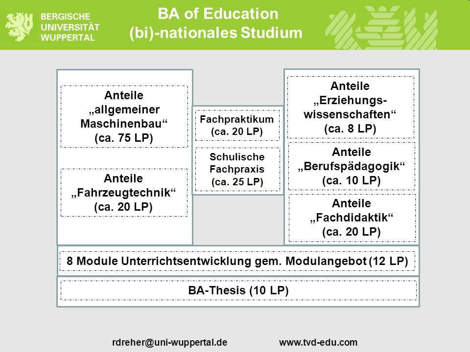 BA of Education (bi)-nationales Studium
