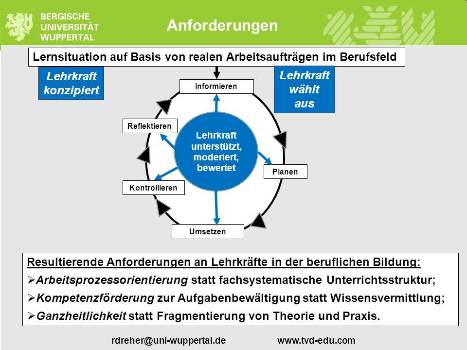 Anforderungen L. Lernsituation auf Basis von realen Arbeitsaufträgen im Berufsfeld. Lehrkraft konzipiert.