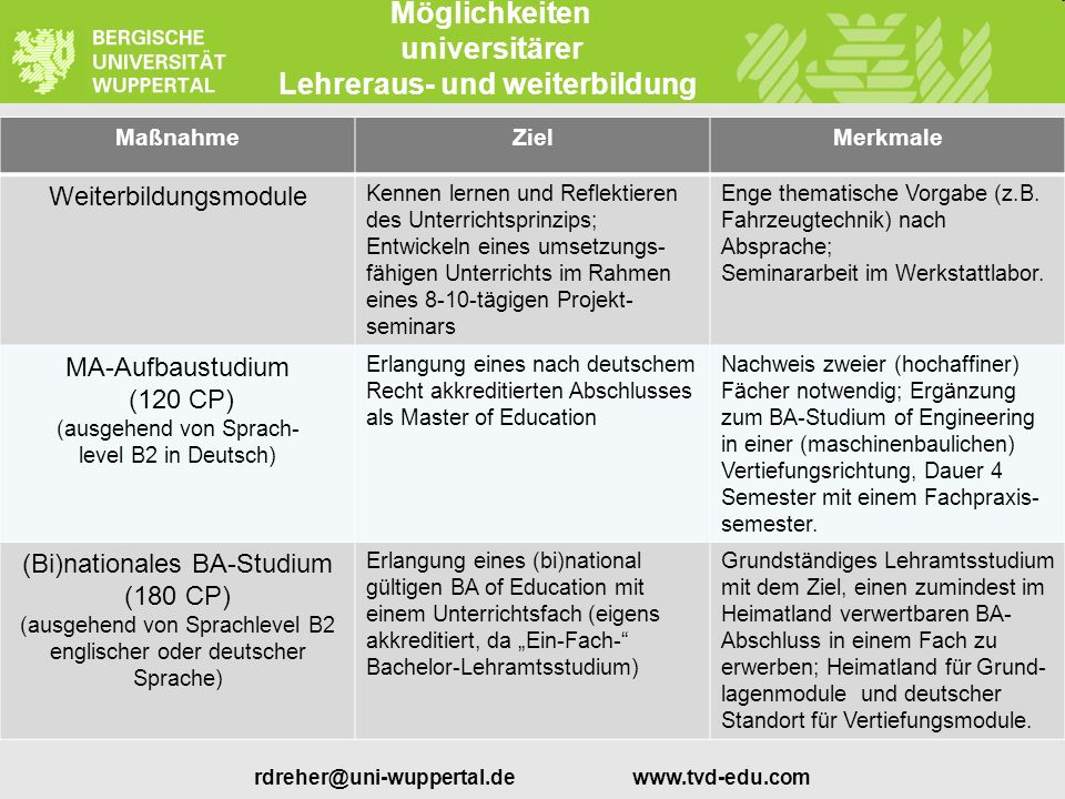 Lehreraus- und weiterbildung rdreher@uni-wuppertal.de www.tvd-edu.com