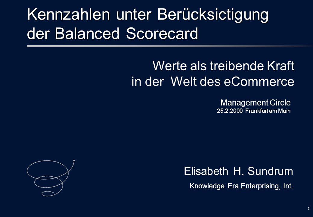 Kennzahlen unter Berücksictigung der Balanced Scorecard