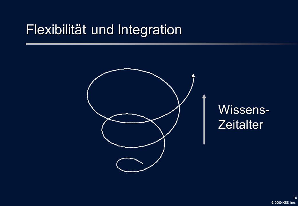 Flexibilität und Integration