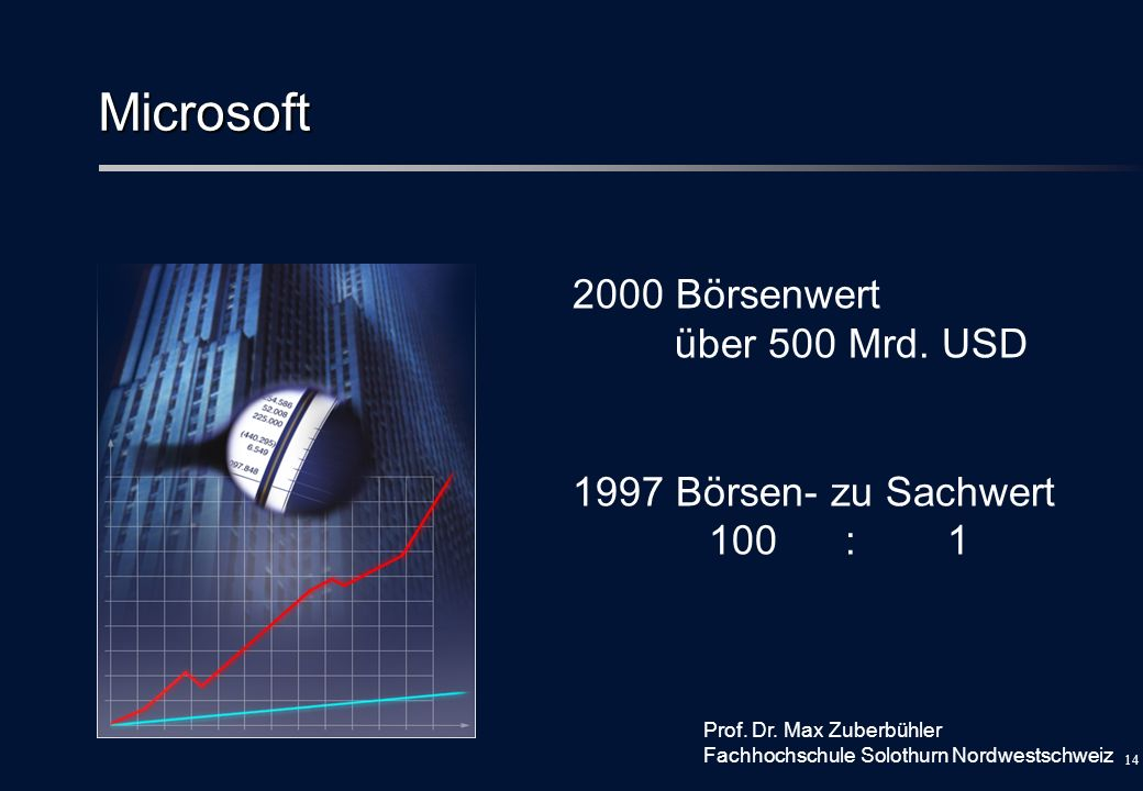 Microsoft 2000 Börsenwert über 500 Mrd. USD