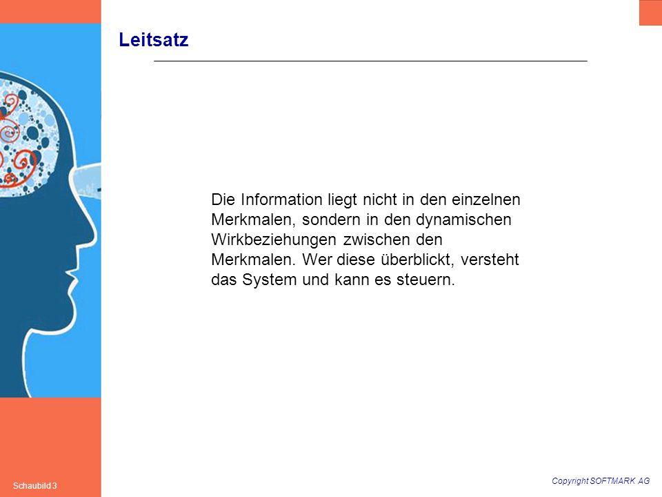 Leitsatz