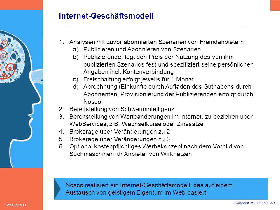 Internet-Geschäftsmodell