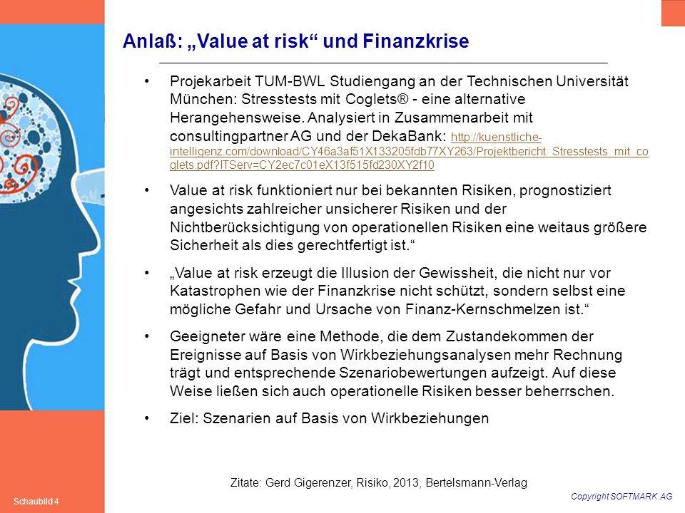"""Anlaß: """"Value at risk und Finanzkrise"""