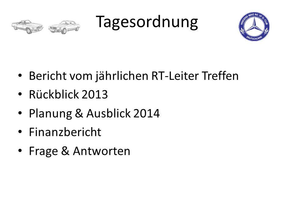 Tagesordnung Bericht vom jährlichen RT-Leiter Treffen Rückblick 2013