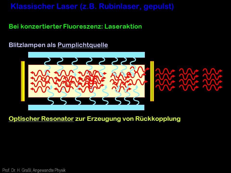Klassischer Laser (z.B. Rubinlaser, gepulst)
