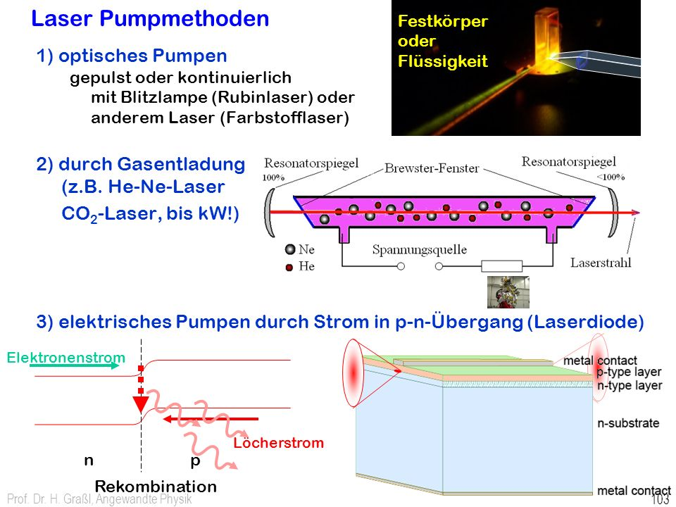 Laser Pumpmethoden 1) optisches Pumpen