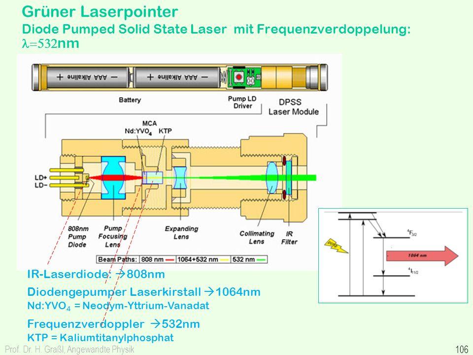 Grüner Laserpointer Diode Pumped Solid State Laser mit Frequenzverdoppelung: l=532nm