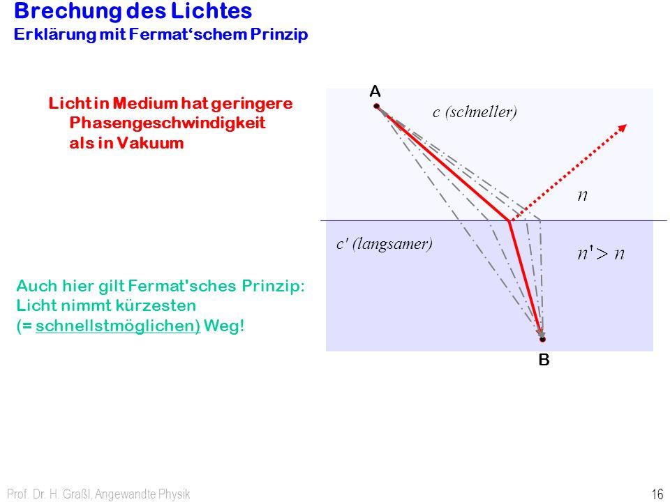 Brechung des Lichtes Erklärung mit Fermat'schem Prinzip