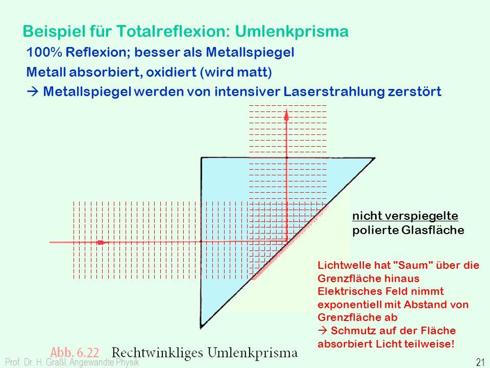 Beispiel für Totalreflexion: Umlenkprisma