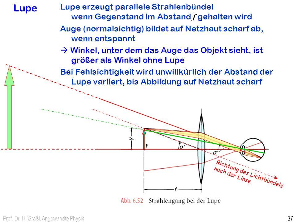 Lupe Lupe erzeugt parallele Strahlenbündel wenn Gegenstand im Abstand f gehalten wird.