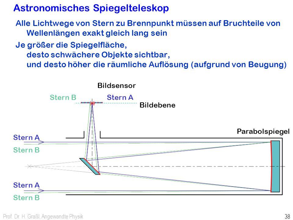 Astronomisches Spiegelteleskop